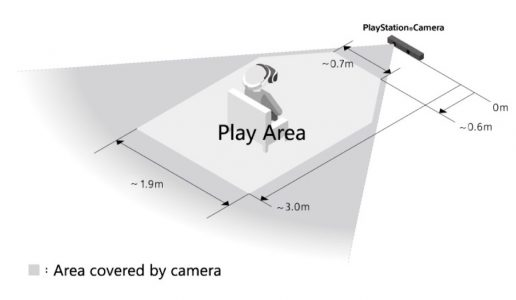 playstation-ps-vr-place-dimensions